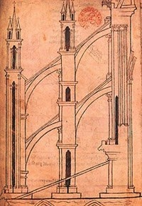 an introduction to the origins and the history of romanesque style Introduction and a starting point: classical architecture - principles and  foundations  the origins of the orders roman developments the legacy of  classicism  david morgan has taught art & architectural history for oudce  since 2004.